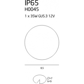 IP65 RCr